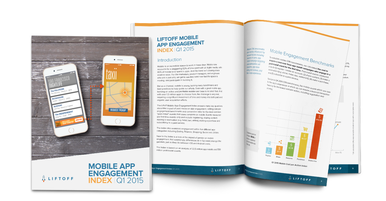 Liftoff Releases Q1 2015 Mobile App Engagement Index; Details CPA Trends Across Category, Platform and Gender