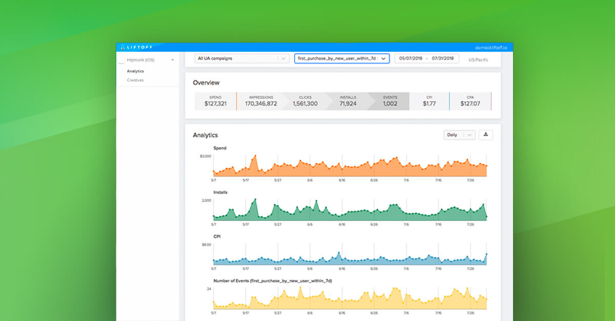 Introducing New Ways to Analyze Liftoff Campaign Data