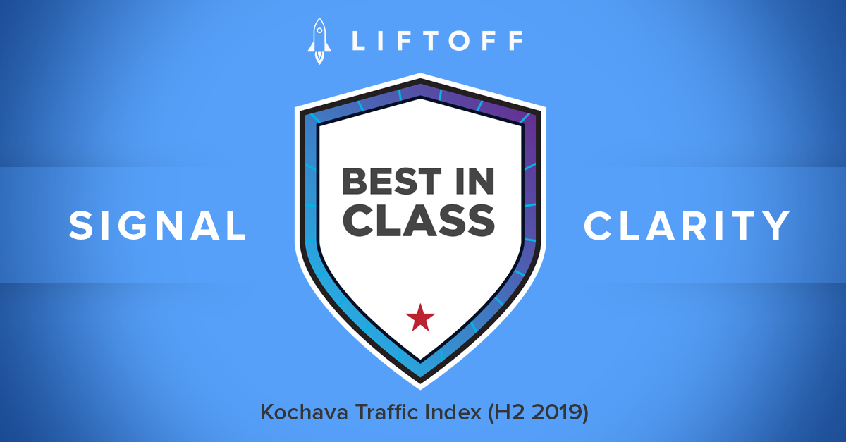 Liftoff Ranks as #1 DSP in Kochava's 2020 Q1 Traffic Index